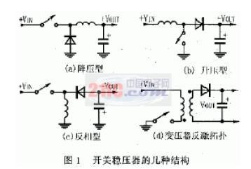 dc-dc转换芯片工作原理及pcb设计