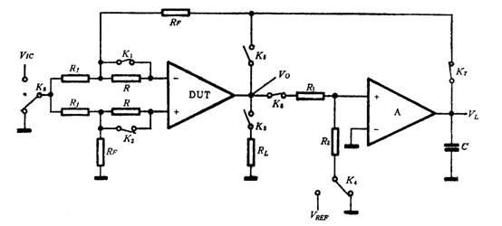 运算放大器是模拟器件的核心,熟悉运放的特性也就掌握了模拟IC的基础,掌握了运放的测试,其余模拟IC的测试也就能够顺利清楚,所以运放在模拟IC中有着至关重要的地位,故劝各位熟悉并掌握它,现将其各项参数测试具体说明如下: 1. 运算放大器测试方法基本原理 采用由辅助放大器(A)与被测器件(DUT)构成闭合环路的方法进行测试,基本测试原理图如图1所示。  图 1 辅助放大器应满足下列要求: (1) 开环增益大于60dB; (2) 输入失调电流和输入偏置电流应很小; (3) 动态范围足够大。 环路元件满足下列要求
