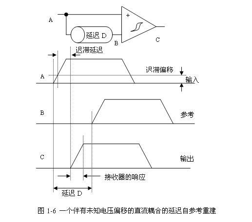 顶级kt88单端电路图