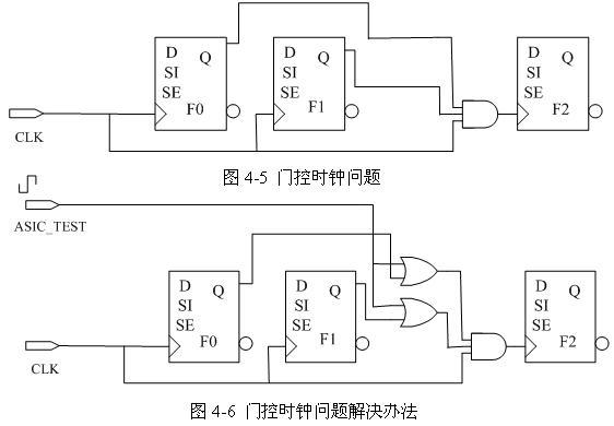 改造后的电路如图4-8所示.图中增加了一个二选一选择器.