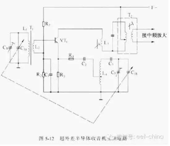 """一、电感的定义: 电感是导线内通过交流电流时,在导线的内部及其周围产生交变磁通,导线的磁通量与生产此磁通的电流之比。 当电感中通过直流电流时,其周围只呈现固定的磁力线,不随时间而变化;可是当在线圈中通过交流电流时,其周围将呈现出随时间而变化的磁力线。根据法拉弟电磁感应定律——磁生电来分析,变化的磁力线在线圈两端会产生感应电势,此感应电势相当于一个""""新电源""""。当形成闭合回路时,此感应电势就要产生感应电流。由楞次定律知道感应电流所产生的磁力线总量要力图阻止原来磁"""