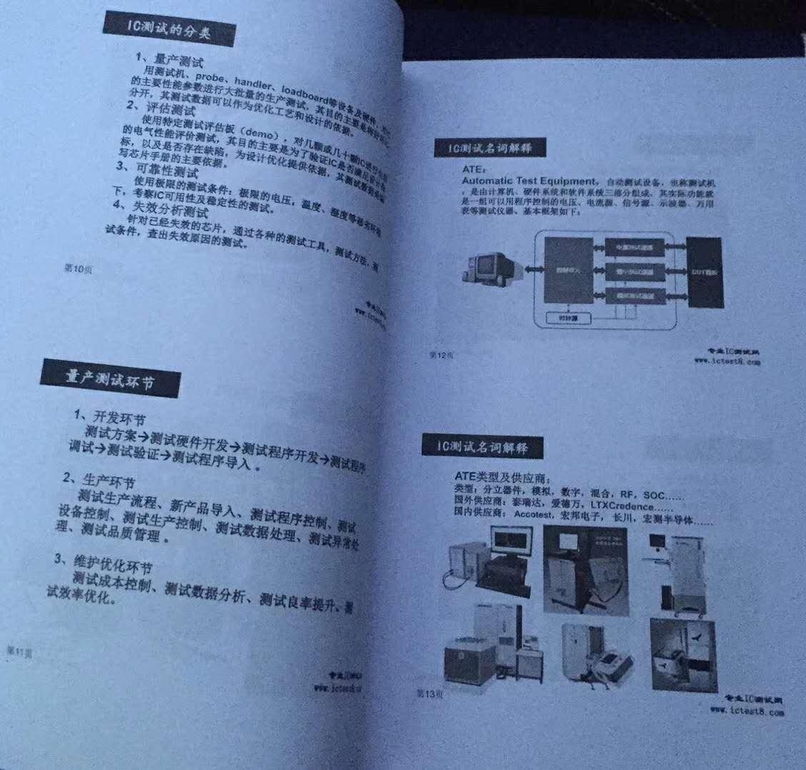 【培训课】第九期ic测试培训圆满结束!_专业集成电路